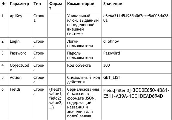 Как правильно сформировать запрос с Alamofire - Форум сайта SwiftBook ru